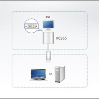 KVM Switches - Aten - DisplayPort to DVI Adapter VC965