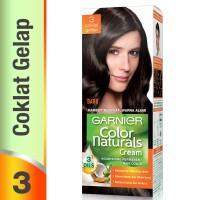 Garnier Color Naturals - Darkest Brown - 8901526204465