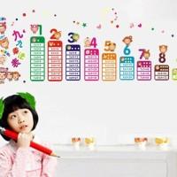 Set Stiker Dekorasi Dinding Motif Tabel Perkalian 9x9 dan Kartun Anak
