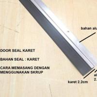 Katalog Pintu Aluminium Katalog.or.id