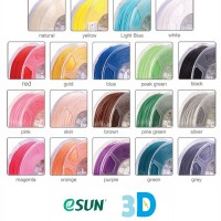Jual eSUN 3D Filament Terbaru Optimized PLA+ ABS+ Filament 1.75 mm Murah