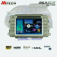 Double Din OEM Agya Ayla with GPS Navigasi free kamera mundur
