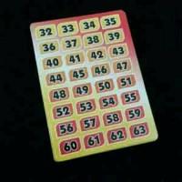 alat sulap tebak angka / magic number