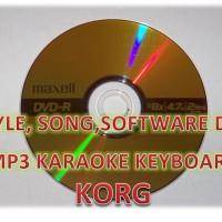 Style,Song Midi,Mp3 Karaoke,Software Keyboard Korg Pa/Ma Update 2017