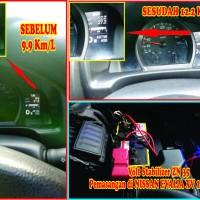 Voltage Stabilizer Mobil ZN 35