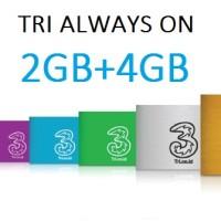 Kartu Perdana Internet Tri 3 Three Aon 2GB 2 GB Reguler 1 Tahun