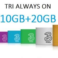 Kartu Perdana Internet Tri 3 Three Aon 10GB 10 GB Reguler 1 Tahun