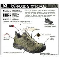 SALOMON FORCES XA PRO 3D GTX CAMO / IGUANA GREEN ORIGINAL
