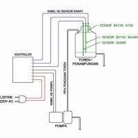 Saklar Otomatis Tandon Air / Otomatis Pompa Air Mati / Nyala