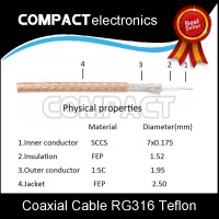 kabel coaxial rg316 kabel koaksial 50 ohm pigtail cable