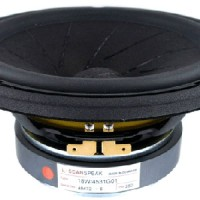 ScanSpeak Revelator Woofer 18W/4351G00