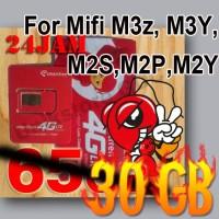 harga Perdana Smartfren 4g / Perdana Kuota Smartfren Tokopedia.com