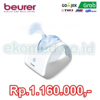 Beurer Nebulizer Ultrasonik IH 40