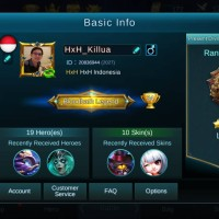 Jual AKUN MOBILE LEGEND LV MAX | SKIN 10 | HERO 19 | BP 122K Murah