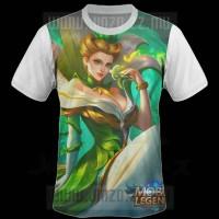 Harga Game Online Travelbon.com
