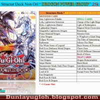 Structure Deck YuGiOh! Dragon Group (Chaos Dragon) (KW)