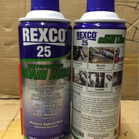 Rexco 25 chain lube (350ML)