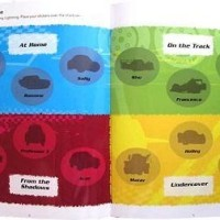 Sticker Book Treasury DISNEY PIXAR PLANES & CARS
