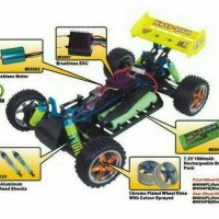 Rc Buggy Car HSP xstr PRO Brushless Motor 1:10 Scale 4WD ( RTR )