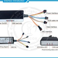 GPS TRACKER GT06N SERVER ORANGE GPS
