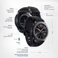 SAMSUNG GEAR S3 FRONTIER Smartwatch 100% Original New BNIB