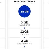 Paket Internet XL GO 17GB