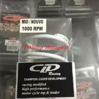 Per CVT CLD Mio / Nouvo  1000, 1500, 2000 Rpm