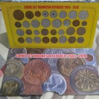 Koleksi Koin Set Uang Logam Indonesia