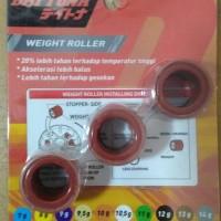 Harga Roller Vario 150 Travelbon.com