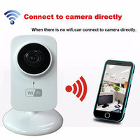 Jual [HOT SALE] Mini IP Wifi SD CCTV Wireless Camera HD 720P Smartphone Aud Murah