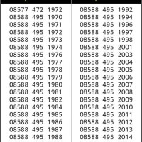 cek nomor cantik(08588 495 1985(08588 495 1996)seri tahun,im3 ooredo