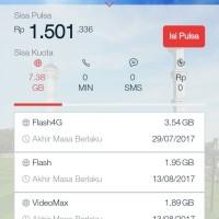 pulsa Telkomsel 100 / pulsa transfer 100