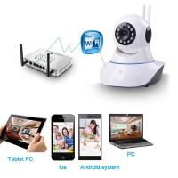 CCTV Ip Camera P2P Hd 2 Antena Wifi 720p Night Vision Onvif