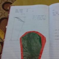 kursus menjahit Tanjungpinang