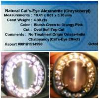 Natural Cats Eye Alexandrite 4.30ct Orissa Bluish Green