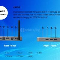 Jual PROMO TX8 Android 6.0 TV Box Amlogic S912 Octa core Mali-T820MP (2GB / Murah