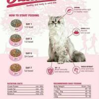 Jual Felibite cat food/kibble repack 8kg khusus gojek Murah
