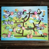Jual Mainan Edukasi Anak Maze Alphabet Murah