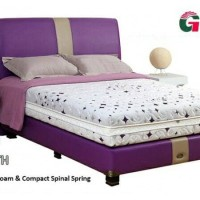 Guhdo Springbed Latex Back Health - 200x200 - Hanya Kasur / Mattress