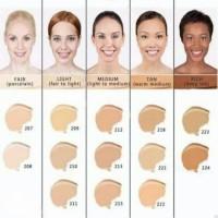 Jual DERMACOL ORIGINAL JAR 10gr|Semua jenis kulit|Rias Pengantin Murah