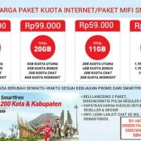 LIST HARGA PAKET KUOTA INTERNET SMARTFREN (1)