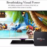 Jual Jual Android TV Box / Media Player Android Murah