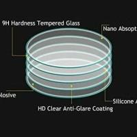 Tempered Glass Untuk Garmin Vivo move