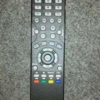 REMOT/REMOTE TV COCOA / COOCAA / COCAA LED 32E20W 32E21W
