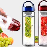 Jual Tritan Botol Minum Infuser BPA Free Murah