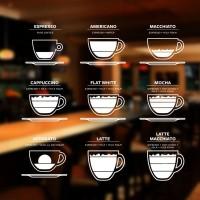 Stiker Aneka Kopi Dinding Kaca Pintu Cafe Resto Coffeeshop Sticker