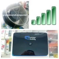 WajanBolic Pigtail Huawei B683 Antena Penguat Sinyal Mo DISKON