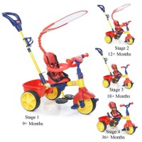 Jual Little Tikes 4 in 1 Trike Murah