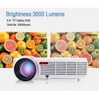 Projector LED 96 + TV Tuner 3000 Lumens, Terbaik di kelasnya.