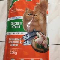 NEW Product Makanan Kucing - Cat Food Maxi Repack 2Kg Berkualitas
